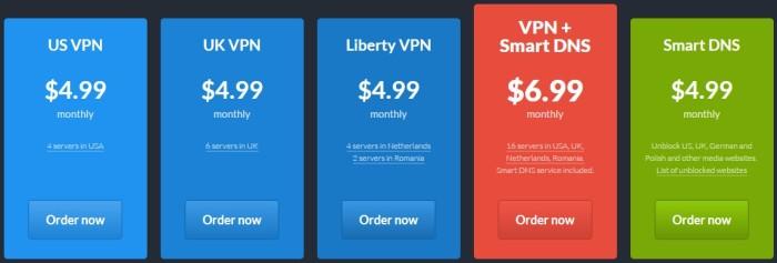 CactusVPN pricing plans