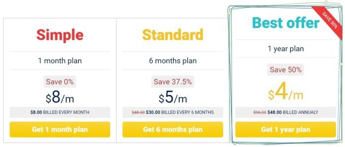 NordVPN pricing plang 2015