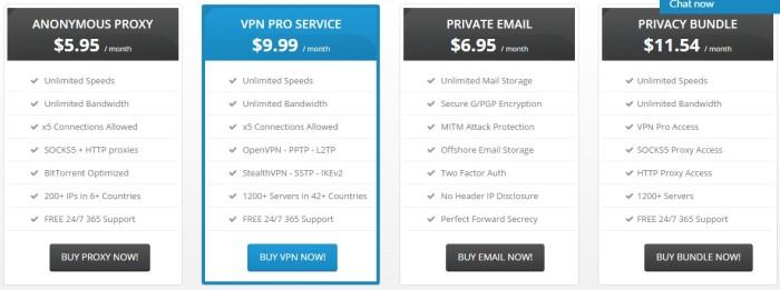 TorGuard pricing plan 2015