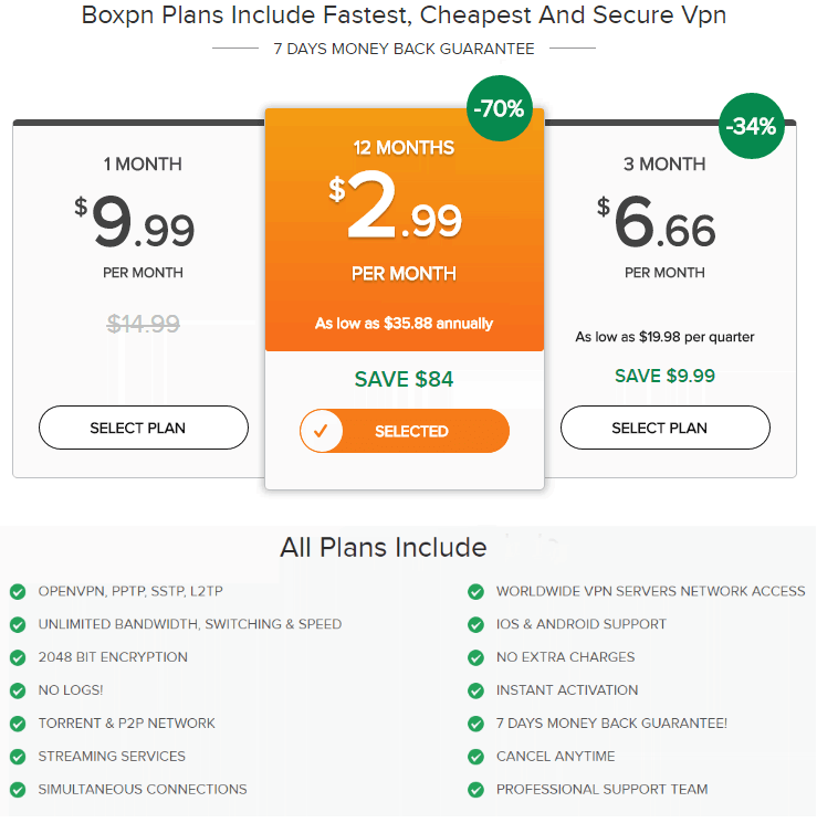 boxpn pricing plan 2015