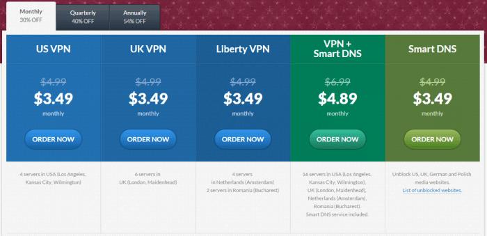 cactusvpn monthly pricing plan 2015