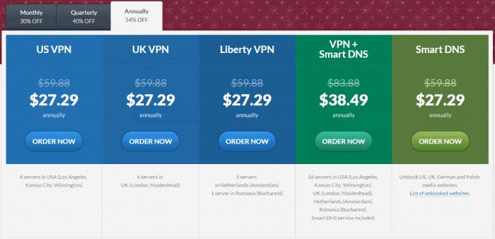 cactusvpn yearly pricing plan 2015