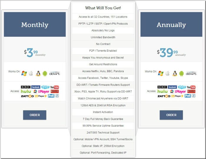 earthvpn pricing plan 2015