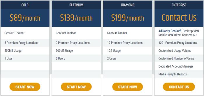 geosurf pricing plan 2015