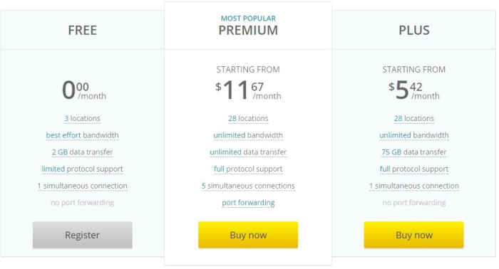 hide.me pricing plan 2015
