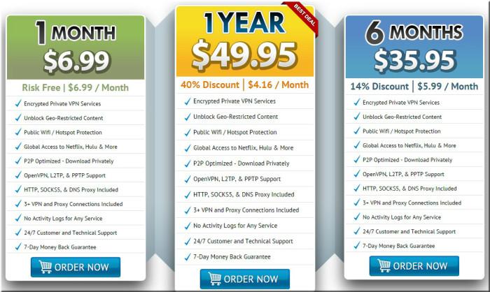 ironsocket pricing plan 2015