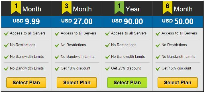 iwasel pricing plan 2015