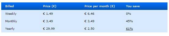 pingbuster pricing plan 2015
