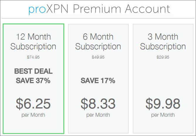 proxpn premium pricing plan 2015