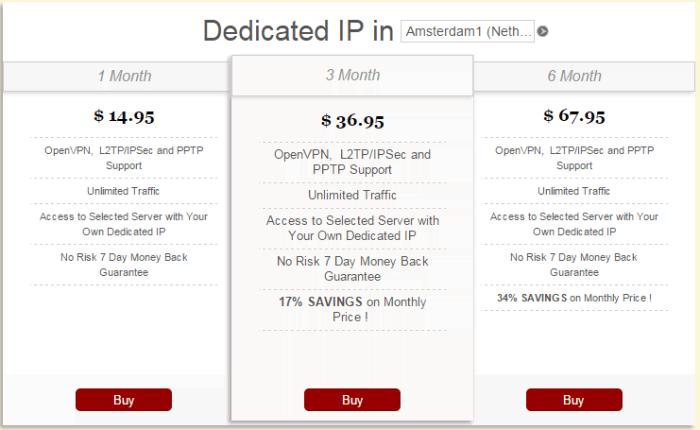 tuvpn dedicated ip pricing plan 2015