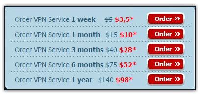 vpn privacy pricing plan 2015