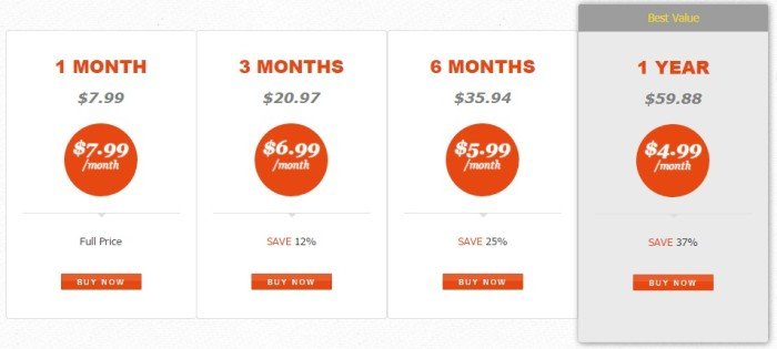 vpnconnected pricing plan 2015