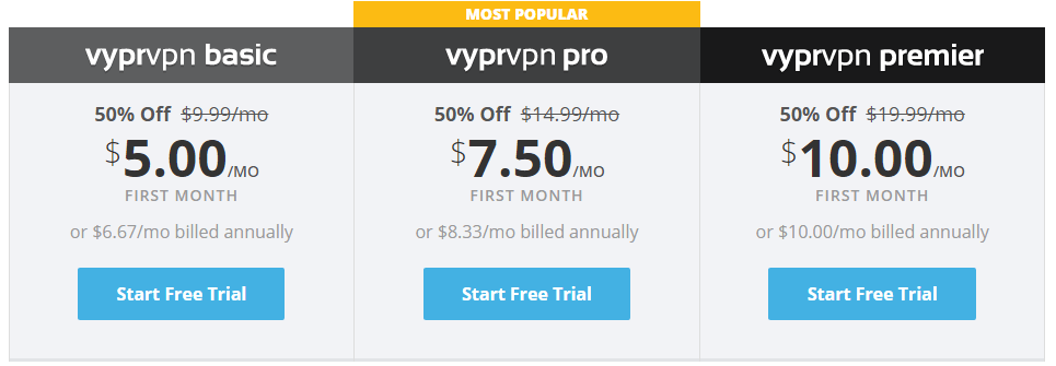 vyprvpn-pricing