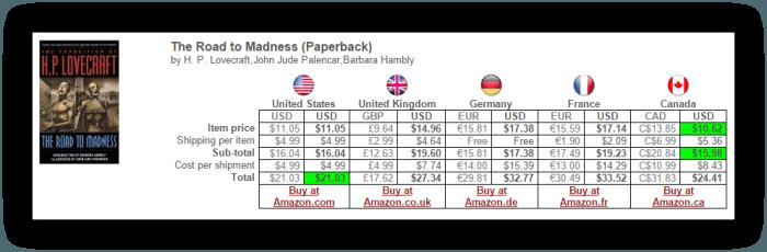 CheapRiver-Comparison