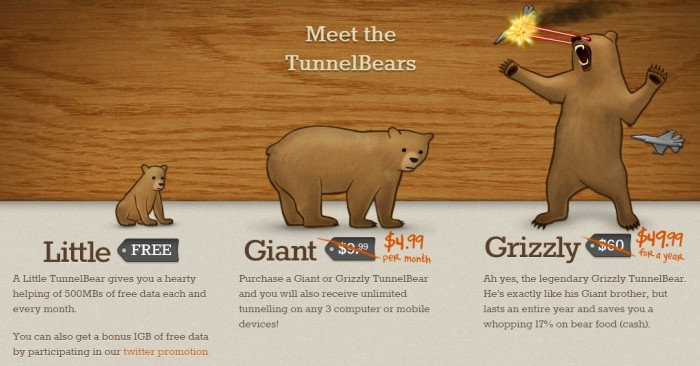 TunnelBear pricing plan 2015