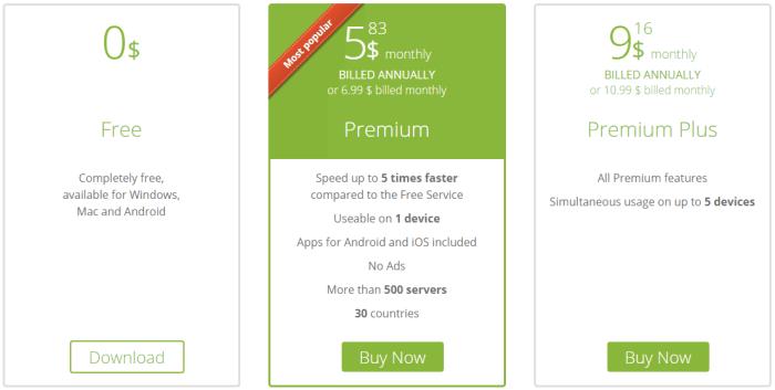 cyberghostvpn pricing plan 2015