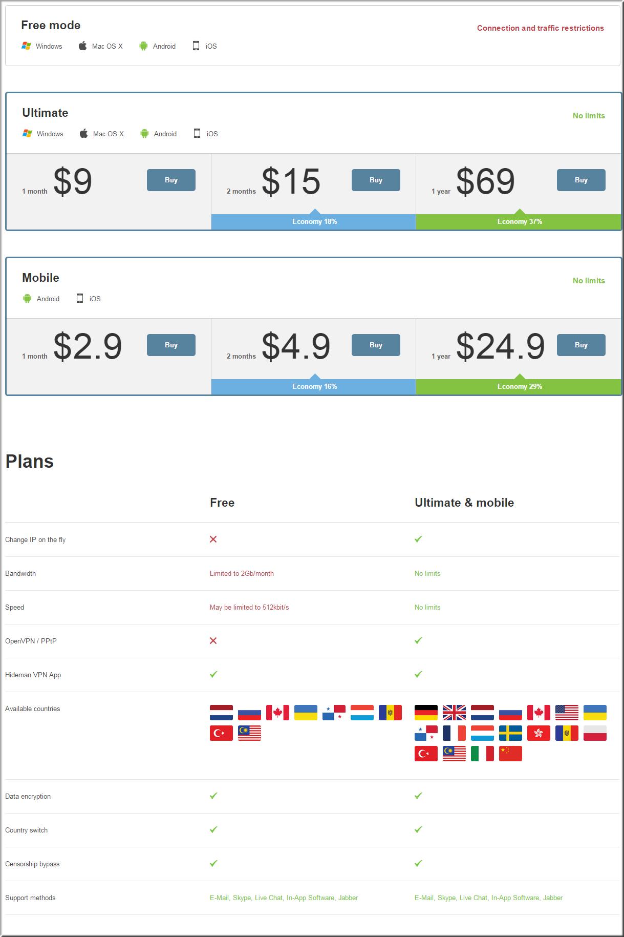 hideman.net pricing plan 2015