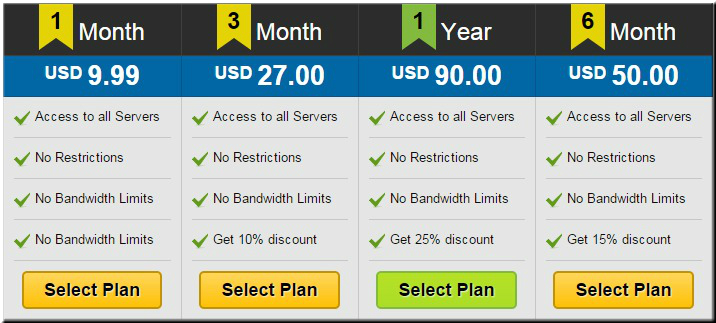 iwasel pricing plan 2015