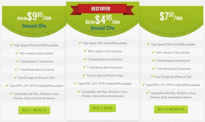 le vpn pricing plan 2015