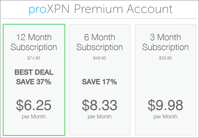 proxpn premium pricing plan 2015