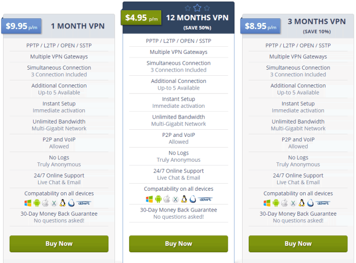 switchvpn.net pro vpn pricing plan 2015