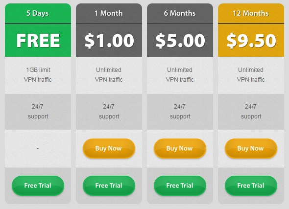 viatun pricing plan 2015