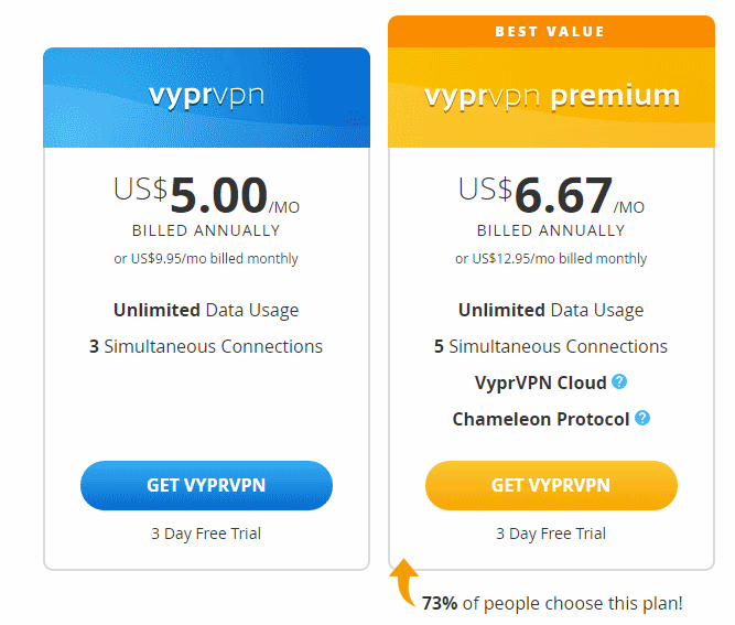 vyprvpn pricing options