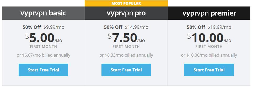 vyprvpn-pricing
